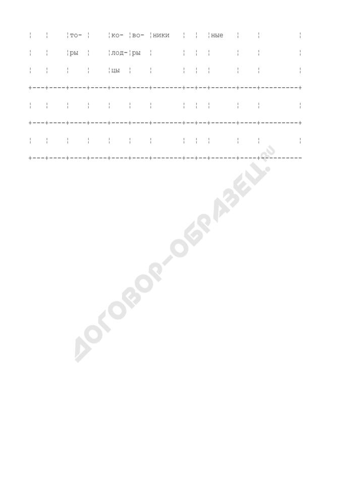 Объединенный эксплуатационный паспорт подземных газопроводов. Форма N 10-Э. Страница 3