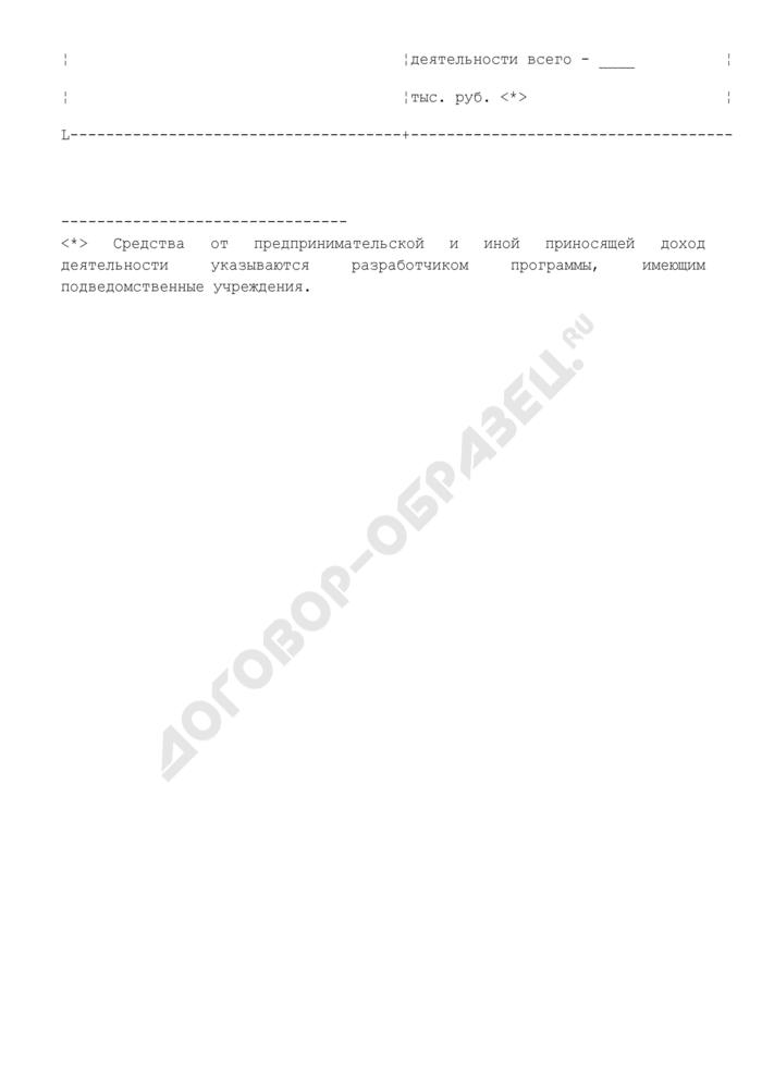 Форма паспорта ведомственной целевой программы Московской области. Страница 2