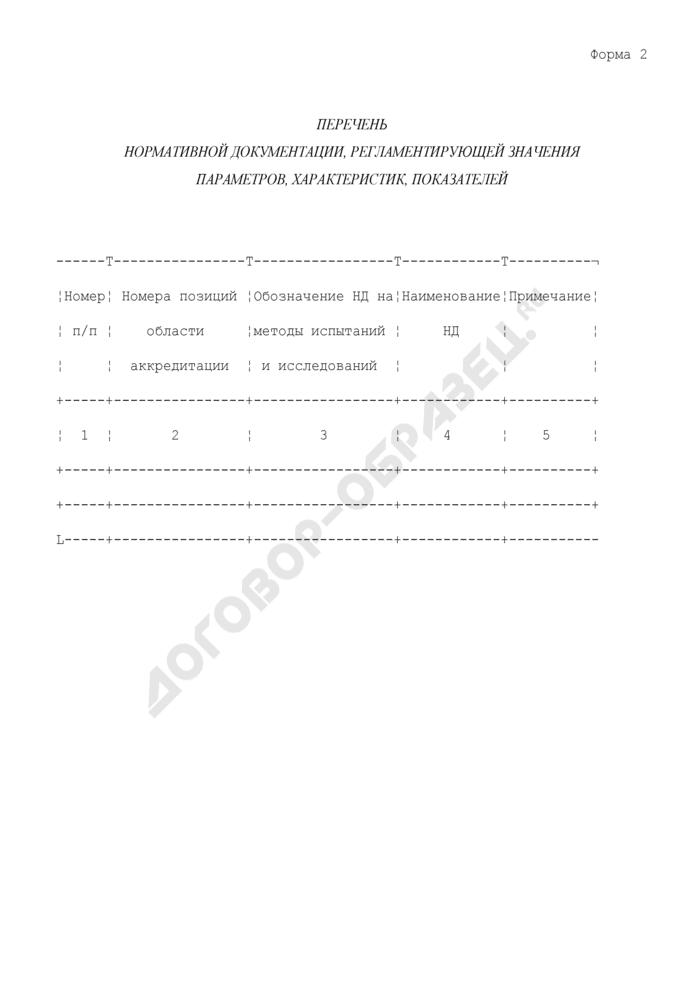 Паспорт аккредитованной испытательной лаборатории (центра) госсанэпиднадзора. Перечень нормативной документации, регламентирующей значения параметров, характеристик, показателей. Форма N 2. Страница 1