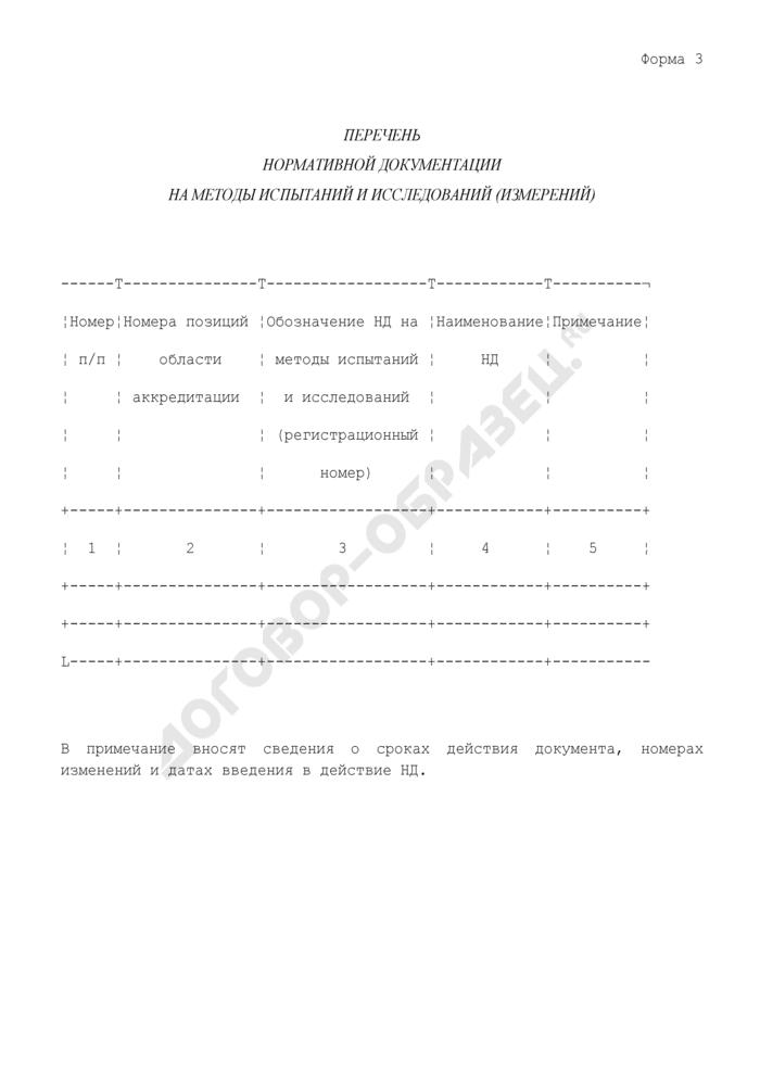Паспорт аккредитованной испытательной лаборатории (центра) госсанэпиднадзора. Перечень нормативной документации на методы испытаний и исследований (измерений). Форма N 3. Страница 1
