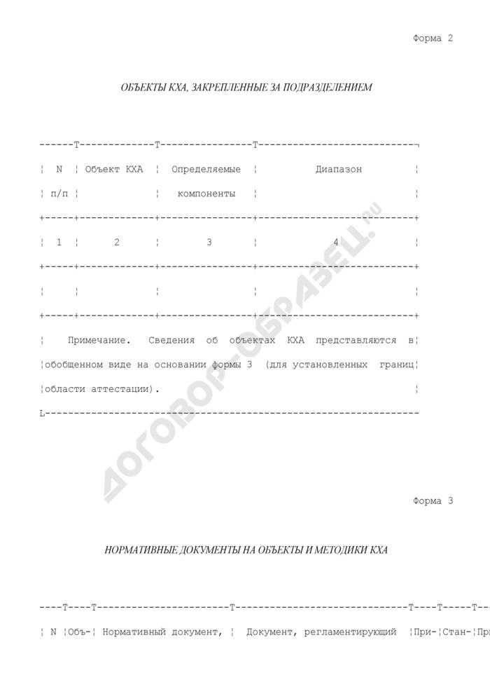 Форма паспорта подразделения энергетического предприятия, выполняющего количественные химические анализы (рекомендуемая). Страница 3