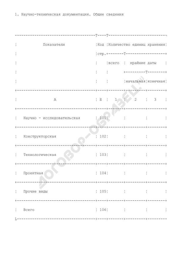 Паспорт архива организации, хранящей научно-техническую документацию. Страница 2