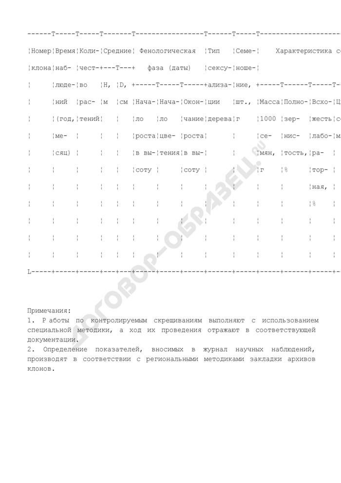 Паспорт архива клонов лесных селекционно-семеноводческих объектов. Страница 3