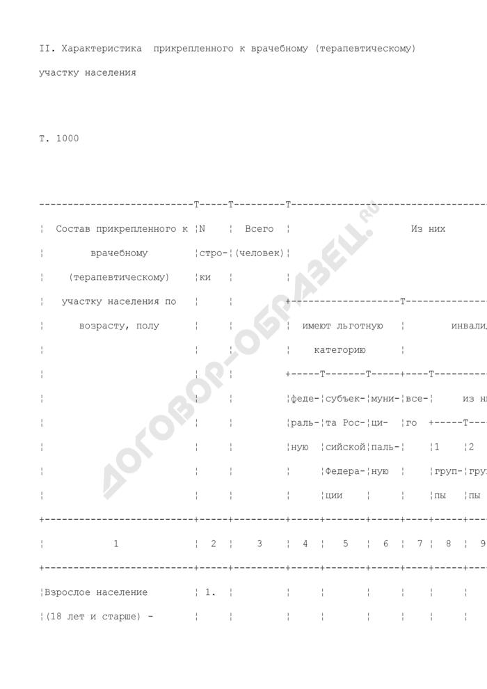 Паспорт врачебного участка (терапевтического). Учетная форма N 030/у-тер. Страница 2