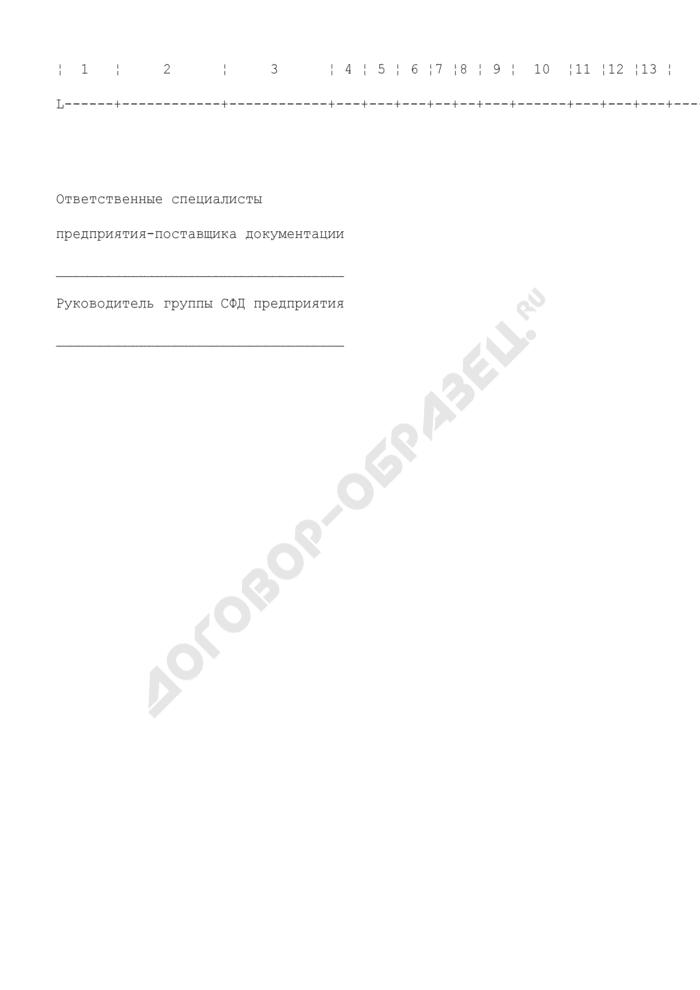 Сопроводительный перечень документации на отправляемую партию документации для микрофильмирования. Страница 2