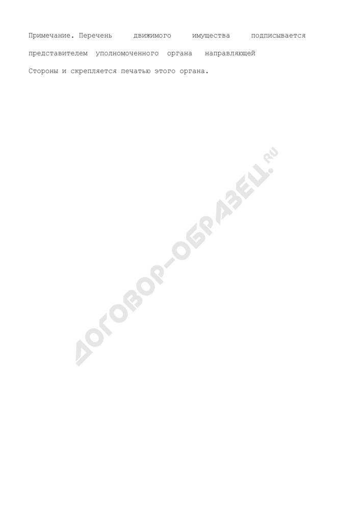 Перечень движимого имущества воинского или другого формирования, направляемого на территорию (следующего транзитом через территорию) государства для проведения совместного военного учения. Страница 3