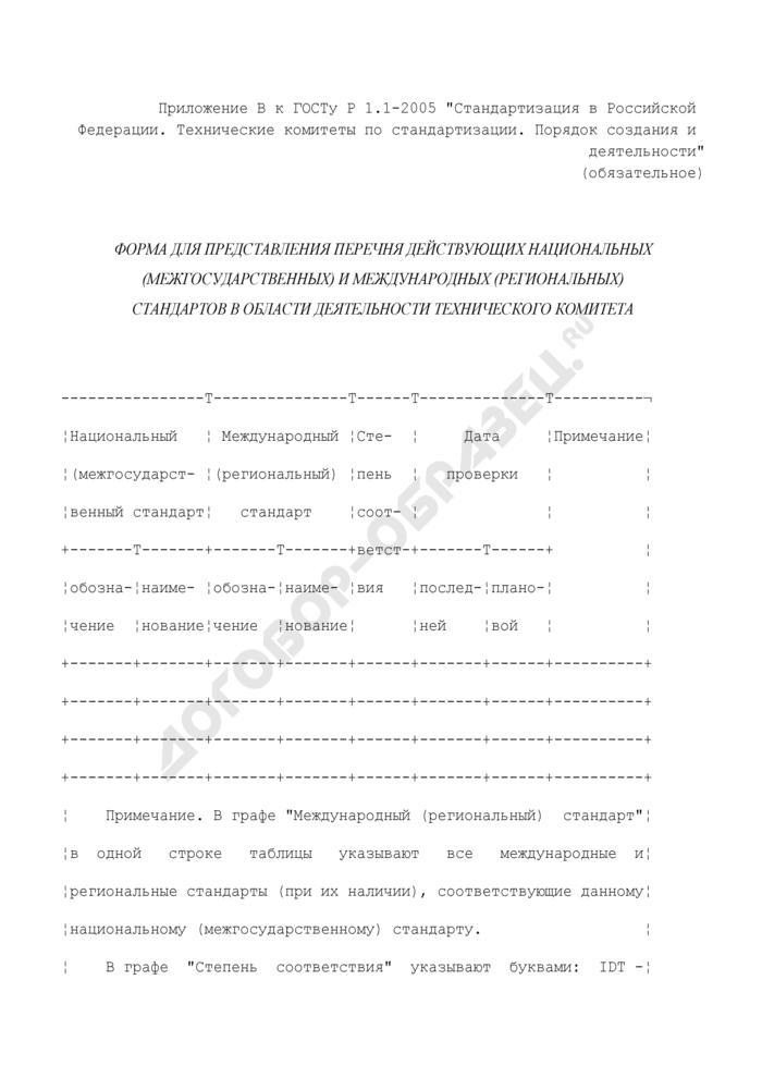 Форма для представления перечня действующих национальных (межгосударственных) и международных (региональных) стандартов в области деятельности технического комитета. Страница 1