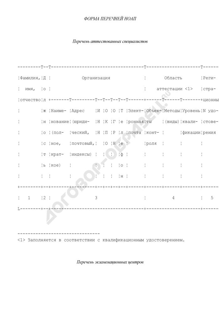 Форма перечней независимых органов по аттестации персонала. Страница 1