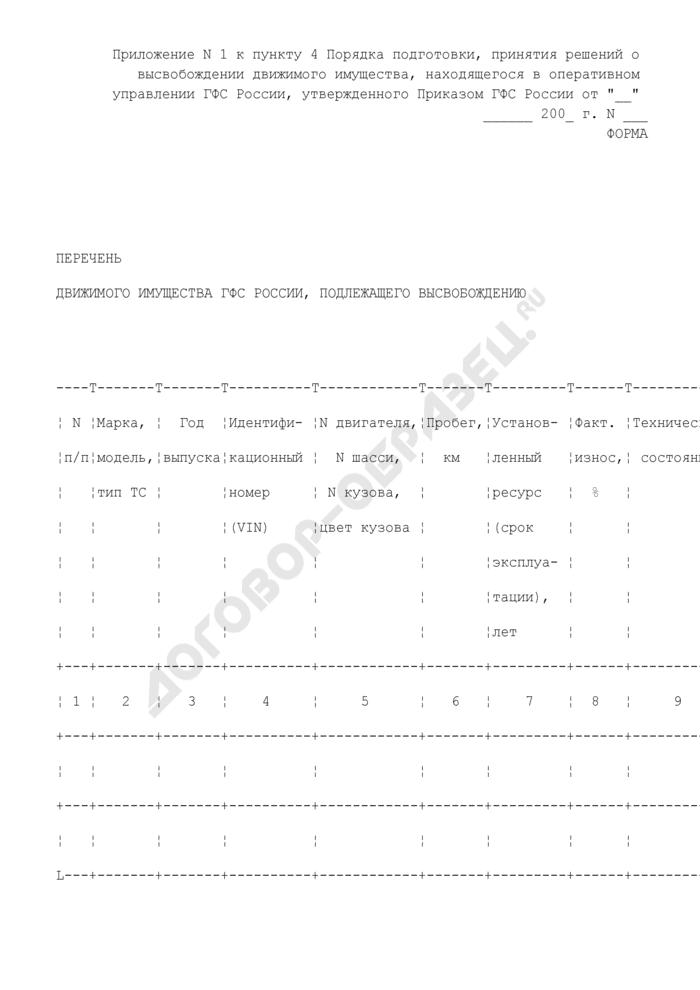 Форма перечня движимого имущества (автомобильная, специальная техника и автомобильные базовые шасси) ГФС России, подлежащего высвобождению. Страница 1