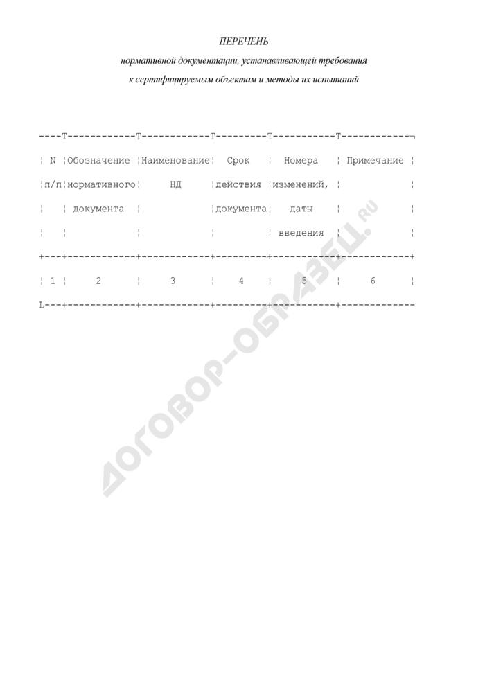 Форма перечня нормативной документации, устанавливающей требования к сертифицируемым объектам и методы их испытаний в области пожарной безопасности в Российской Федерации. Страница 1