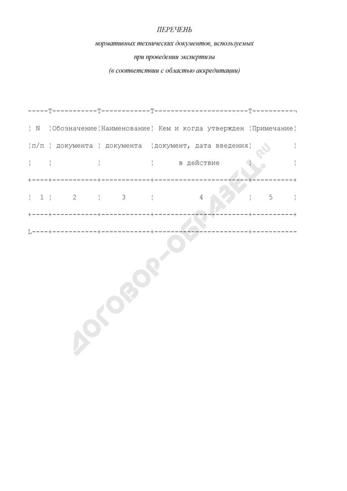 Форма перечня нормативных технических документов экспертной организации, используемых при проведении экспертизы (в соответствии с областью аккредитации). Страница 1