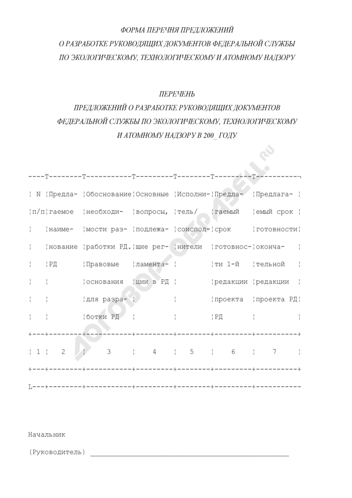 Форма перечня предложений о разработке руководящих документов Федеральной службы по экологическому, технологическому и атомному надзору. Страница 1