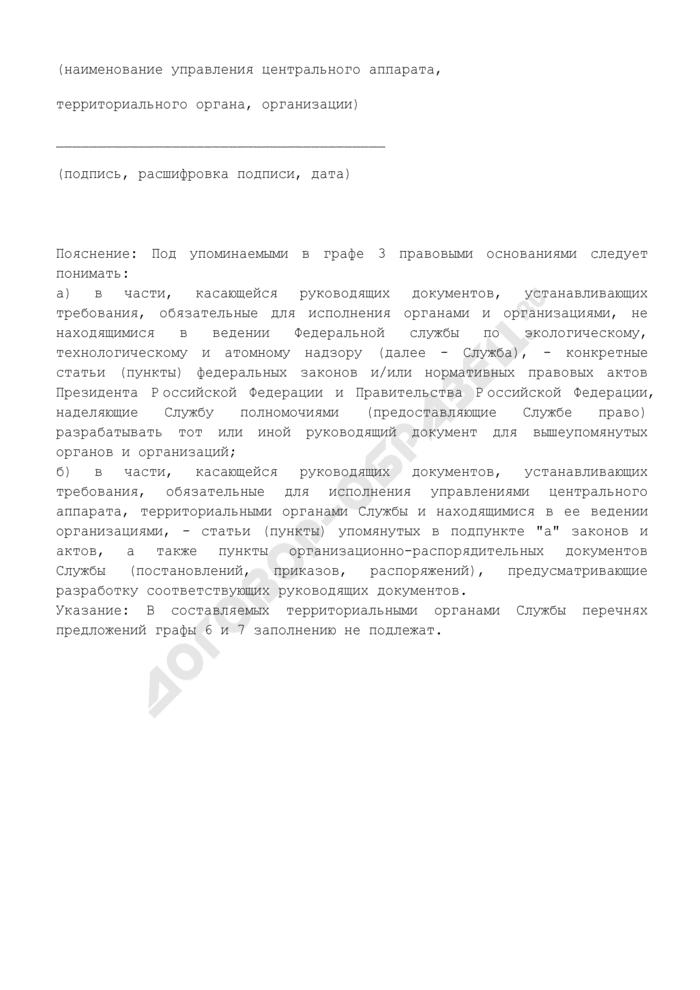 Форма перечня предложений о разработке руководящих документов Федеральной службы по экологическому, технологическому и атомному надзору. Страница 2