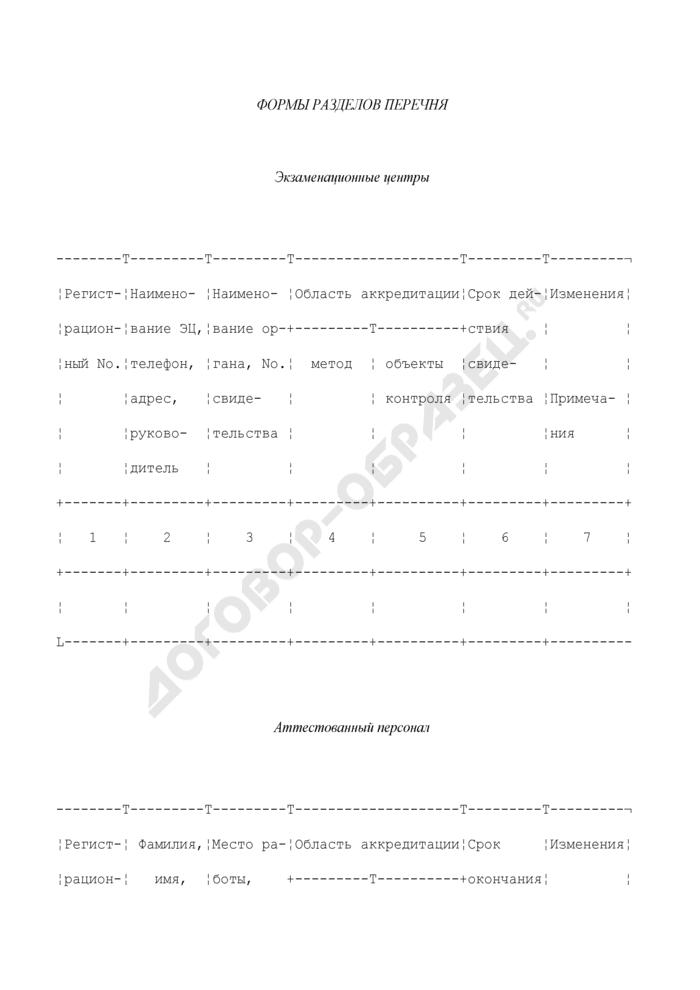 Формы разделов перечня регистрации аттестованного специалиста в области неразрушающего контроля. Страница 1