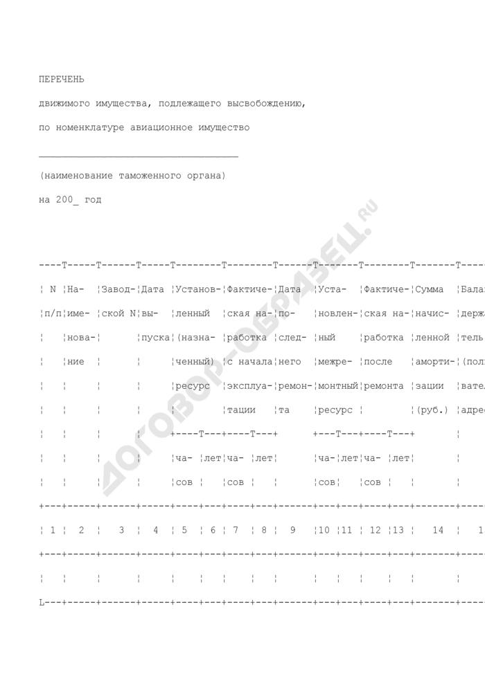 Перечень движимого имущества, подлежащего высвобождению (по номенклатуре авиационное имущество), находящегося в оперативном управлении таможенных органов Российской Федерации. Страница 1
