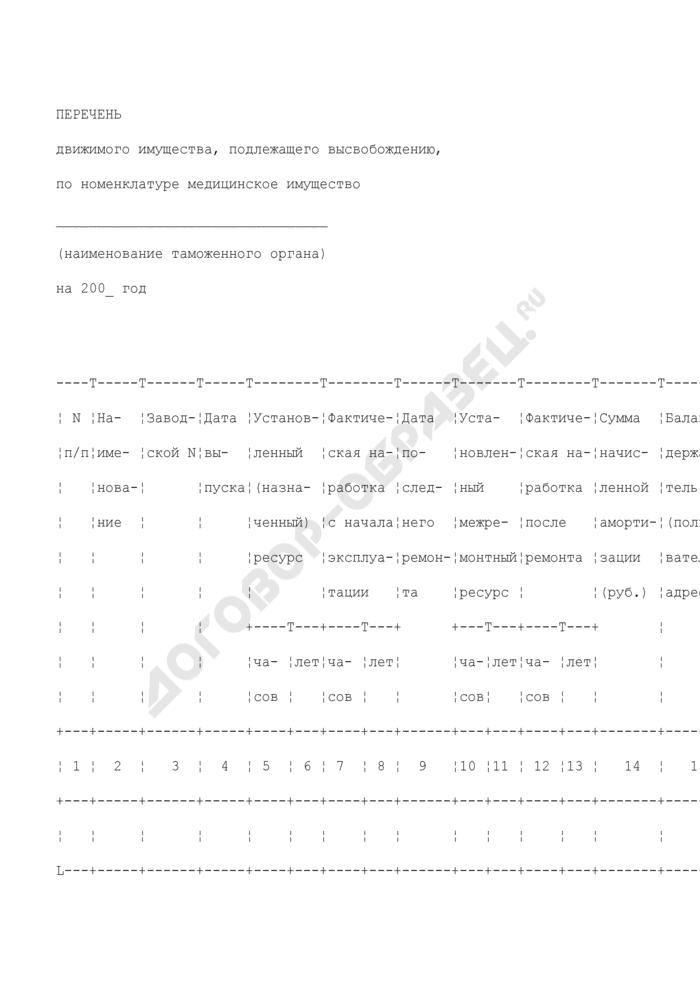 Перечень движимого имущества, подлежащего высвобождению (по номенклатуре медицинское имущество), находящегося в оперативном управлении таможенных органов Российской Федерации. Страница 1