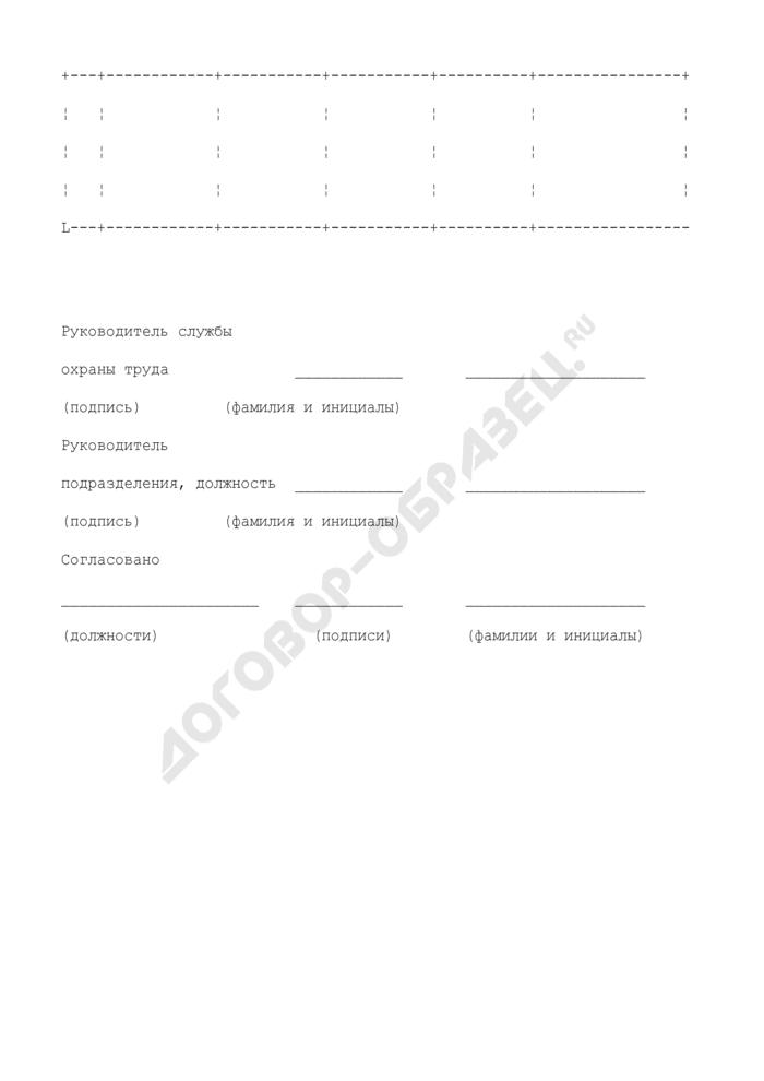 Перечень действующих инструкций производственного подразделения (рекомендуемая форма). Страница 2