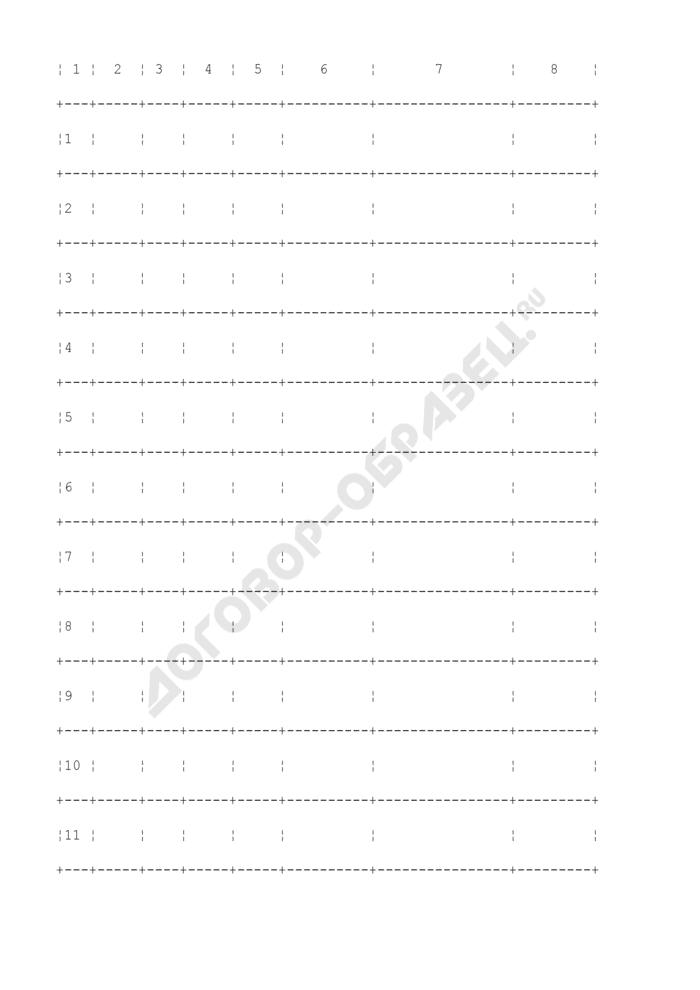 Номерной перечень боковых рам, забракованных в металлолом в депо железной дороги. Страница 2