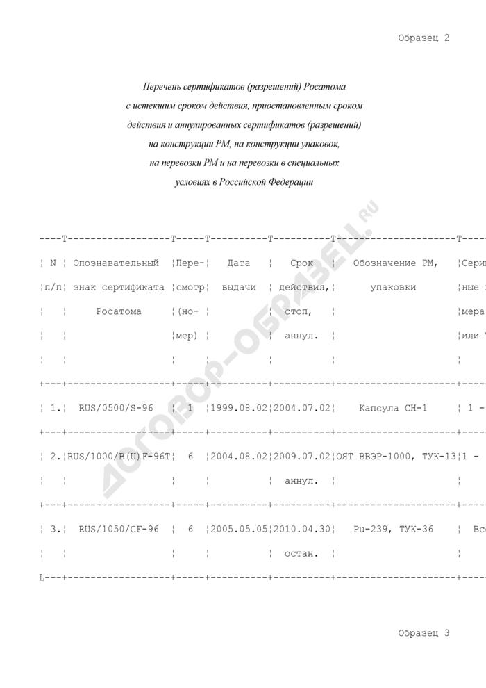 Образцы заполнения перечней реестра сертификатов (разрешений) на перевозку радиоактивных материалов и ведение их реестра. Страница 2