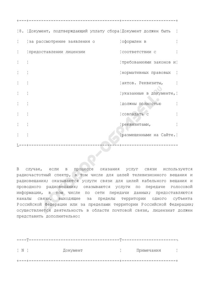 Перечень документов, представляемых при подаче заявления о продлении срока действия лицензии. Страница 3
