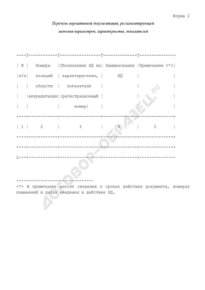 Паспорт аккредитованной испытательной лаборатории. Перечень нормативной документации, регламентирующей значения параметров, характеристик, показателей. Форма N 2. Страница 1