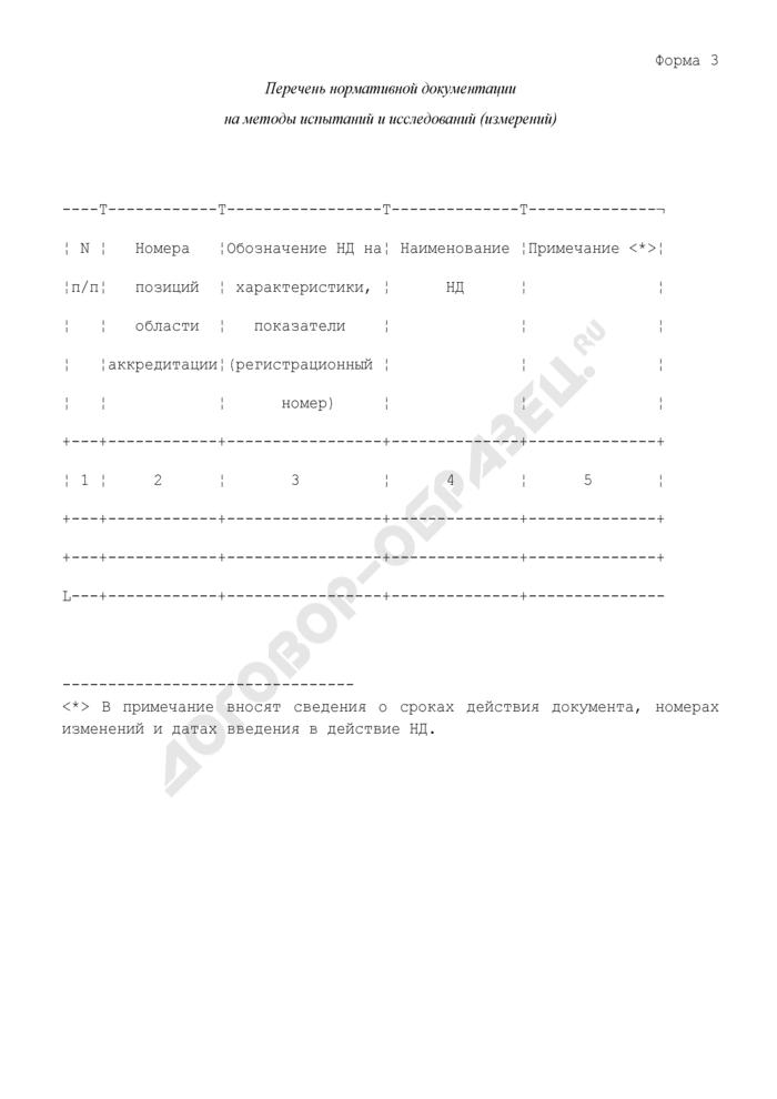 Паспорт аккредитованной испытательной лаборатории. Перечень нормативной документации на методы испытаний и исследований (измерений). Форма N 3. Страница 1