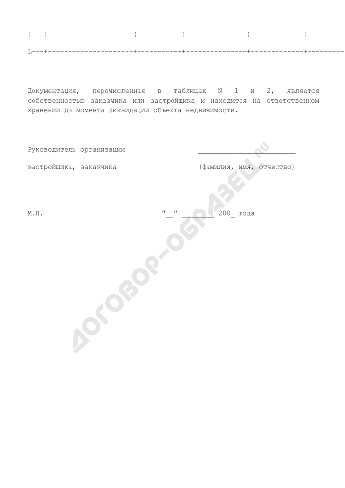 Перечень (реестр) документов, подтверждающих факт создания объекта капитального строительства в Московской области, реконструкции, капитального ремонта, свидетельствующих о соответствии его требованиям проектной документации и технических регламентов. Страница 3