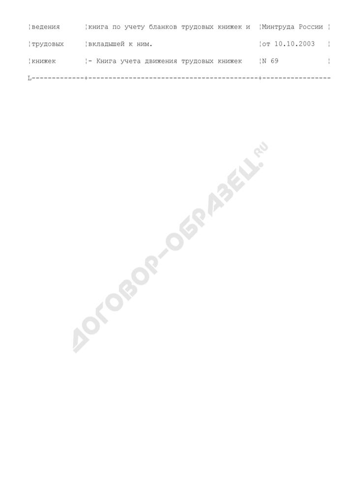 Перечень документов организации, предъявляемых на проверку инспектору труда. Страница 3
