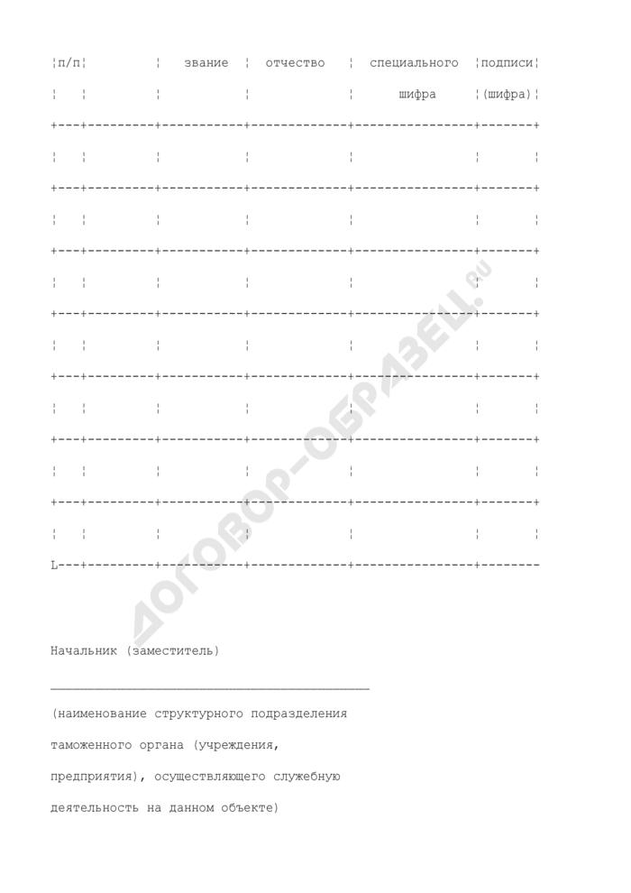 Перечень должностных лиц, имеющих право давать разрешение на выдачу пропусков и на простановку специальных шифров в Федеральной таможенной службе России. Страница 2