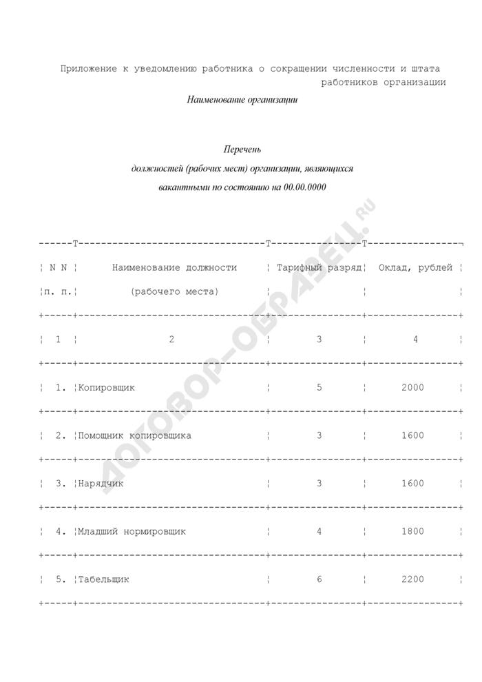 Перечень должностей (рабочих мест) организации, являющихся вакантными (приложение к уведомлению работника о сокращении численности и штата работников организации). Страница 1