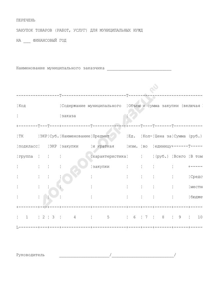 Перечень закупок товаров (работ, услуг) для муниципальных нужд городского округа Электрогорск Московской области. Страница 1