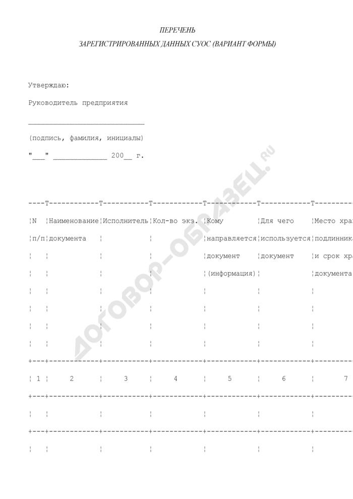 Перечень зарегистрированных данных системы управления окружающей средой на лакокрасочных предприятиях города Москвы (вариант формы). Страница 1