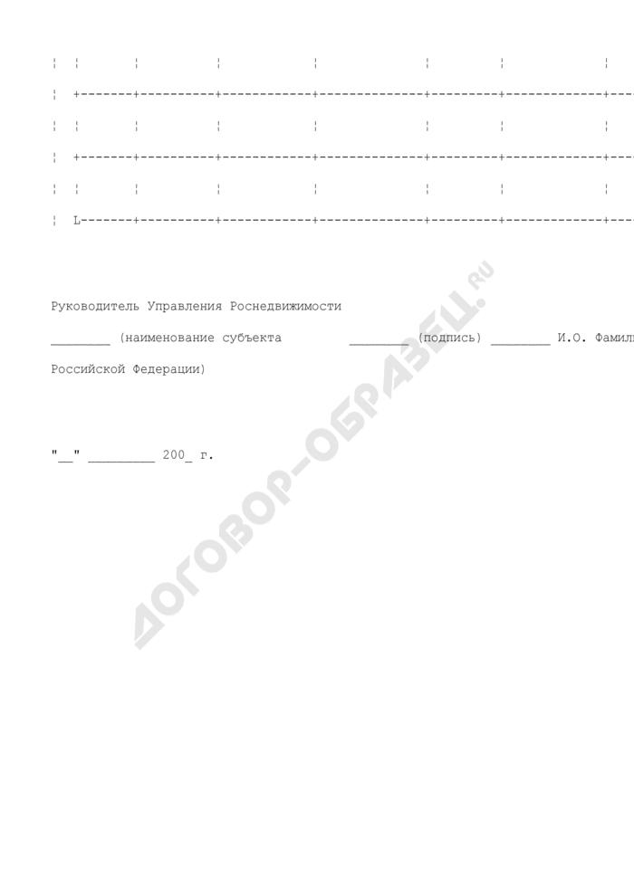 Перечень земельных участков, подлежащих государственной кадастровой оценке земель. Страница 2