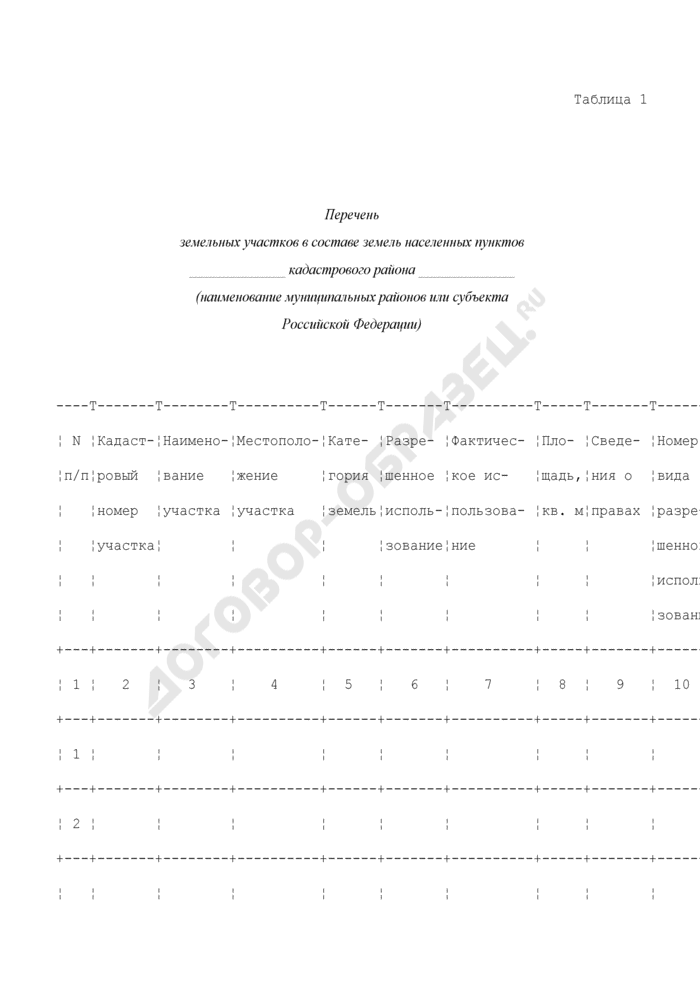 Перечень земельных участков в составе земель населенных пунктов, составленный на основе кадастровых планов территории муниципального района или субъекта Российской Федерации. Страница 1