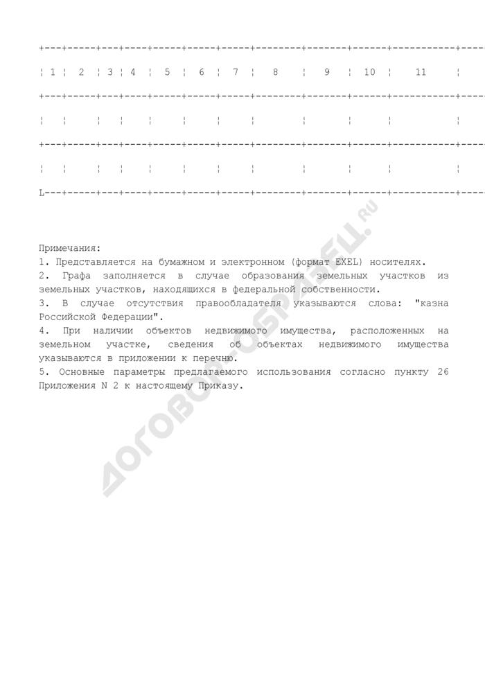 Перечень земельных участков, направляемый органами государственной власти субъектов Российской Федерации в Федеральный фонд содействия развитию жилищного строительства. Страница 2
