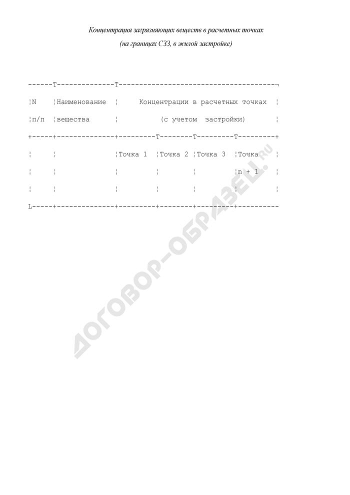 Перечень и формы табличных материалов в составе проектов организации санитарно-защитных зон. Концентрация загрязняющих веществ в расчетных точках (на границах санитарно-защитных зон, в жилой застройке). Страница 1