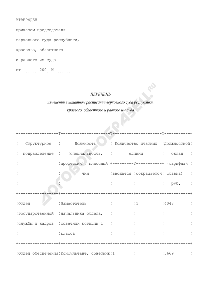 Перечень изменений в штатном расписании верховного суда республики, краевого, областного и равного им суда. Страница 1