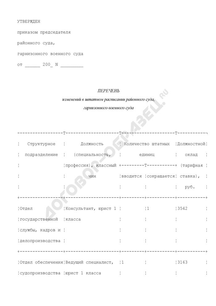 Перечень изменений в штатном расписании районного суда, гарнизонного военного суда. Страница 1