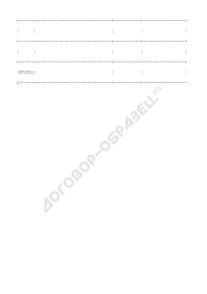 Перечень имущества, передаваемого в лизинг (приложение к договору финансового лизинга по передаче в лизинг оборудования (имущества) малым предприятиям). Страница 2