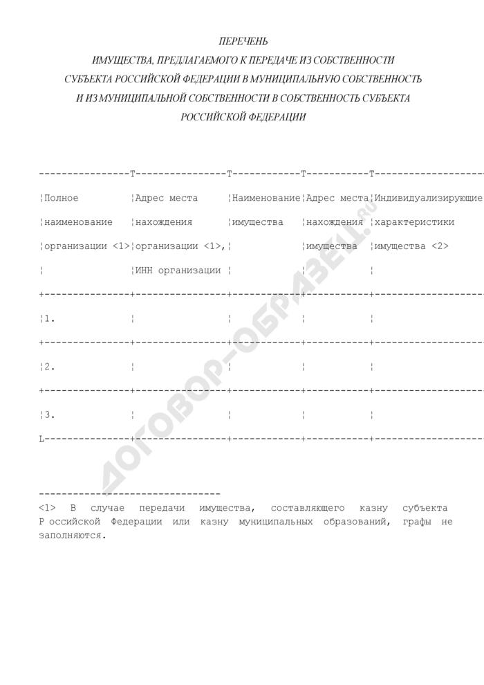 Перечень имущества, предлагаемого к передаче из собственности субъекта Российской Федерации в муниципальную собственность и из муниципальной собственности в собственность субъекта Российской Федерации. Страница 1