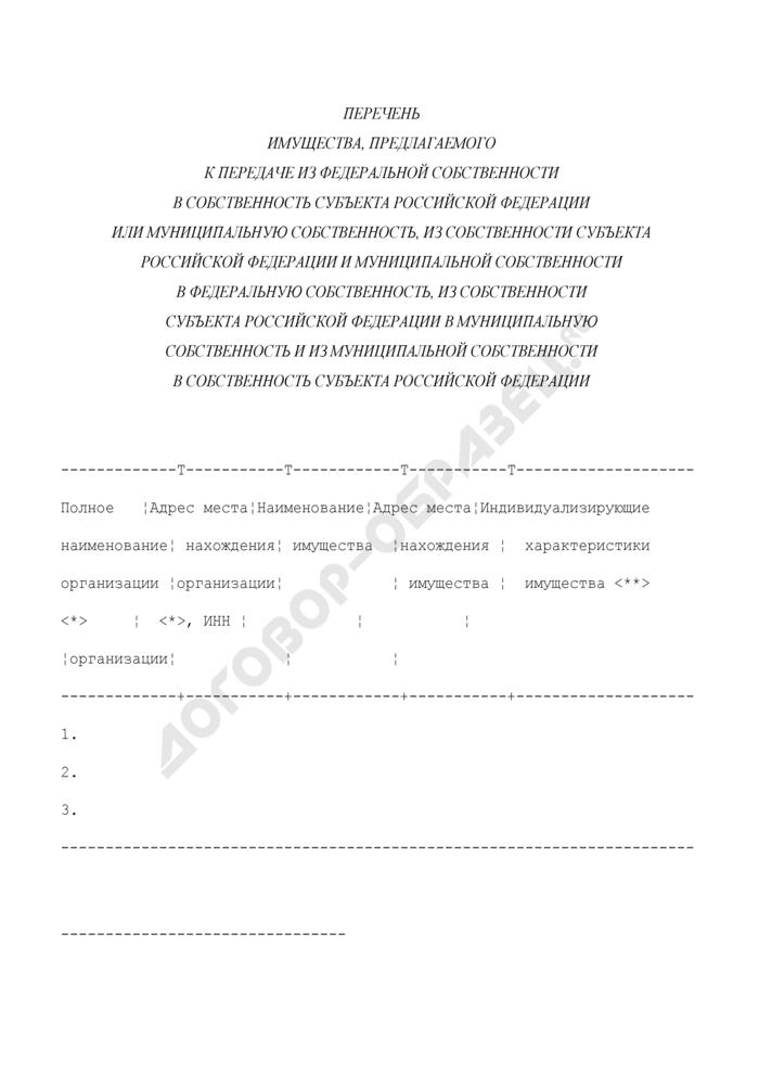Перечень имущества, предлагаемого к передаче из федеральной собственности в собственность субъекта Российской Федерации или муниципальную собственность, из собственности субъекта Российской Федерации и муниципальной собственности в федеральную собственность, из собственности субъекта Российской Федерации в муниципальную собственность и из муниципальной собственности в собственность субъекта Российской Федерации. Страница 1
