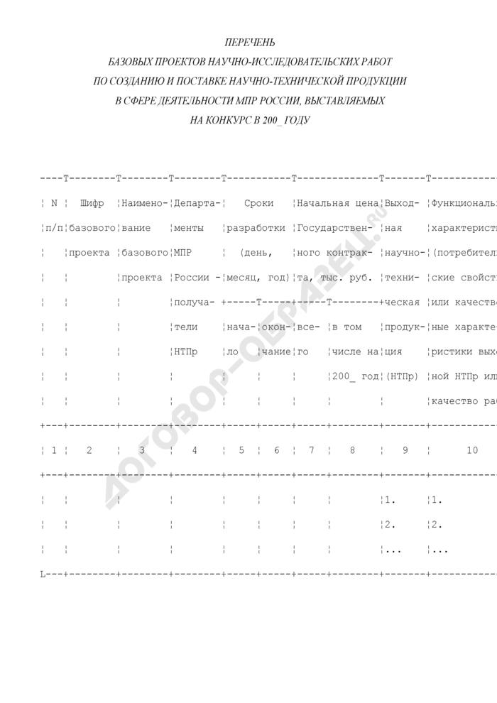 Перечень базовых проектов научно-исследовательских работ по созданию и поставке научно-технической продукции в сфере деятельности МПР России, выставляемых на конкурс. Страница 1