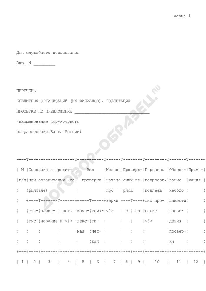Перечень кредитных организаций (их филиалов), подлежащих проверке по предложению Банка России. Форма N 1. Страница 1