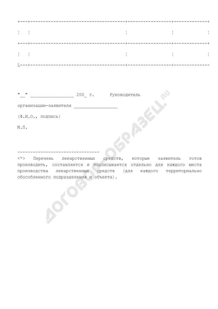 Перечень лекарственных средств, которые заявитель готов производить (приложение к заявлению в Федеральную службу по надзору в сфере здравоохранения и социального развития о продлении в порядке переоформления документа, подтверждающего наличие лицензии, на осуществление деятельности по производству лекарственных средств). Страница 2