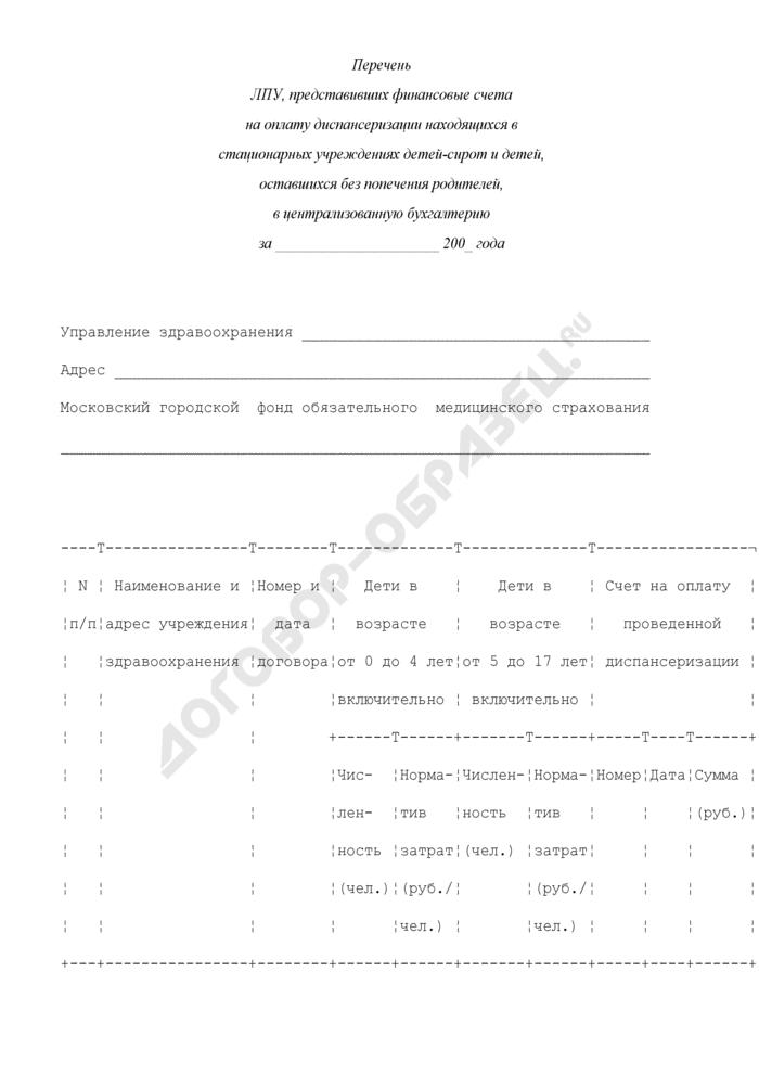 Перечень лечебно-профилактических учреждений, представивших финансовые счета на оплату диспансеризации находящихся в стационарных учреждениях города Москвы детей-сирот и детей, оставшихся без попечения родителей, в централизованную бухгалтерию. Страница 1