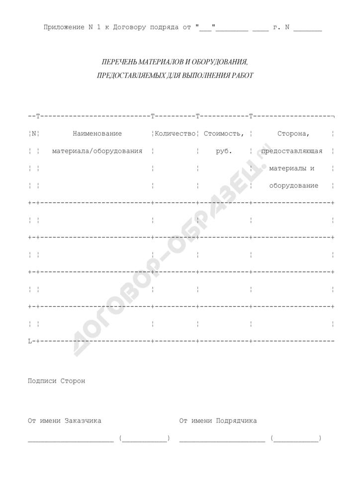 Перечень материалов и оборудования, предоставляемых для выполнения работ (приложение к договору подряда). Страница 1