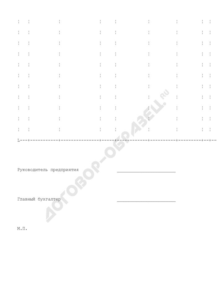 Перечень машин, оборудования (в том числе неустановленного) и других активов, находящихся на балансе предприятия, предлагаемых к реализации (с учетом переоценки) на территории Можайского района. Страница 2