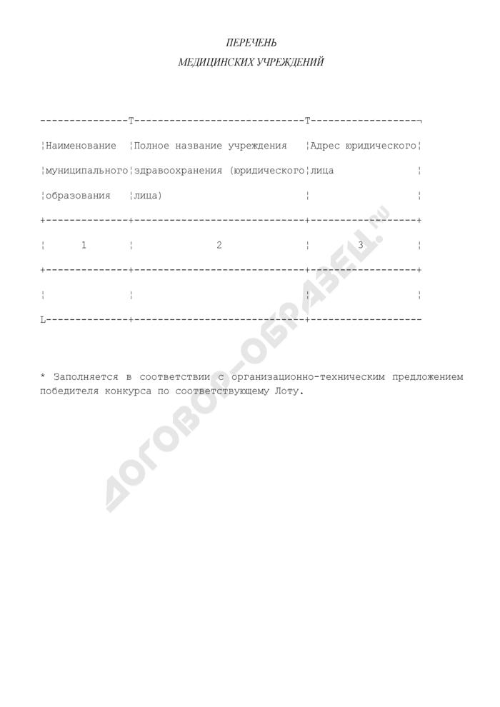 Перечень медицинских учреждений (приложение к договору обязательного медицинского страхования неработающих граждан Московской области). Страница 1