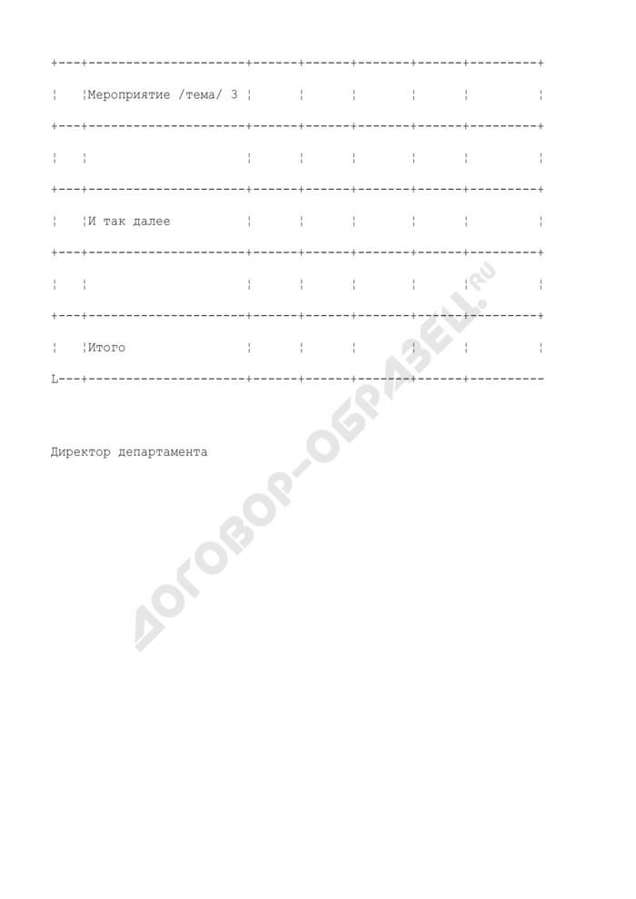 Перечень мероприятий, реализуемых в рамках федеральной целевой программы (непрограммных НИОКР в области национальной экономики/непрограммных мероприятий в области социальной политики). Страница 2