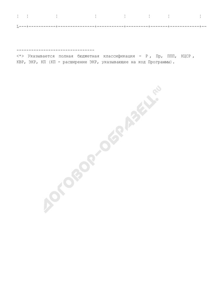 Перечень мероприятий по выполнению муниципальной целевой программы городского поселения Сергиев Посад Московской области. Страница 2
